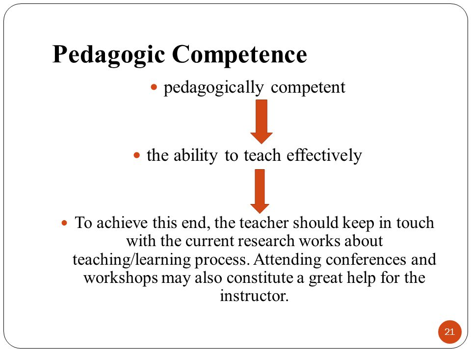 Pedagogic Competence pedagogically competent the ability to teach effectively To achieve this end, the teacher should keep in touch with the current r