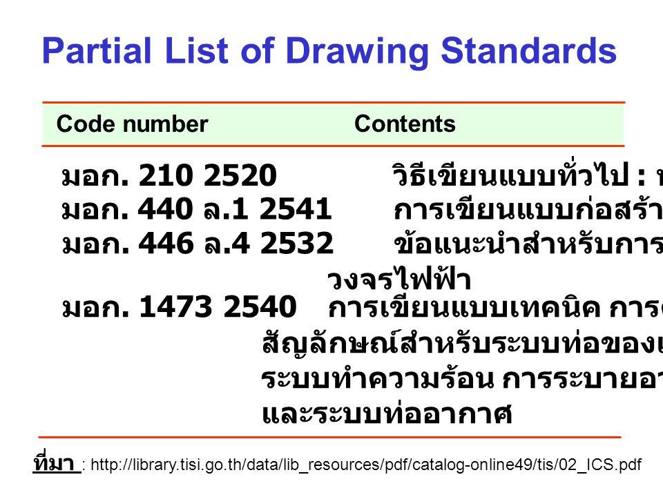 Partial List of Drawing Standards มอก. 210 2520 วิธีเขียนแบบทั่วไป : ทางเครื่องกล มอก. 440 ล.1 2541 การเขียนแบบก่อสร้างเล่ม 1 ทั่วไป มอก. 446 ล.4 2532