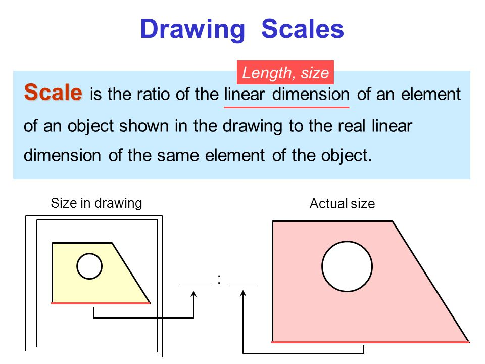 Drawing Scales Scale Scale is the ratio of the linear dimension of an element of an object shown in the drawing to the real linear dimension of the sa