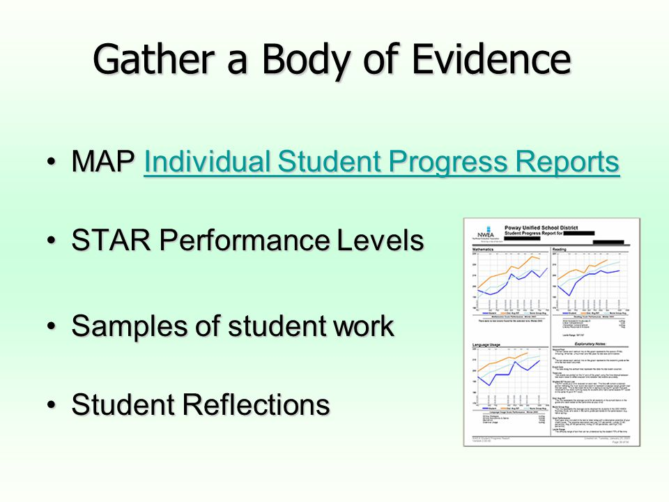 Gather a Body of Evidence MAP Individual Student Progress ReportsMAP Individual Student Progress ReportsIndividual Student Progress ReportsIndividual Student Progress Reports STAR Performance LevelsSTAR Performance Levels Samples of student workSamples of student work Student ReflectionsStudent Reflections