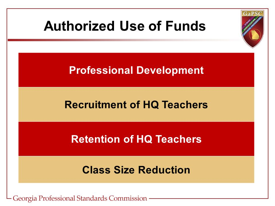 Authorized Use of Funds Professional Development Recruitment of HQ Teachers Retention of HQ Teachers Class Size Reduction