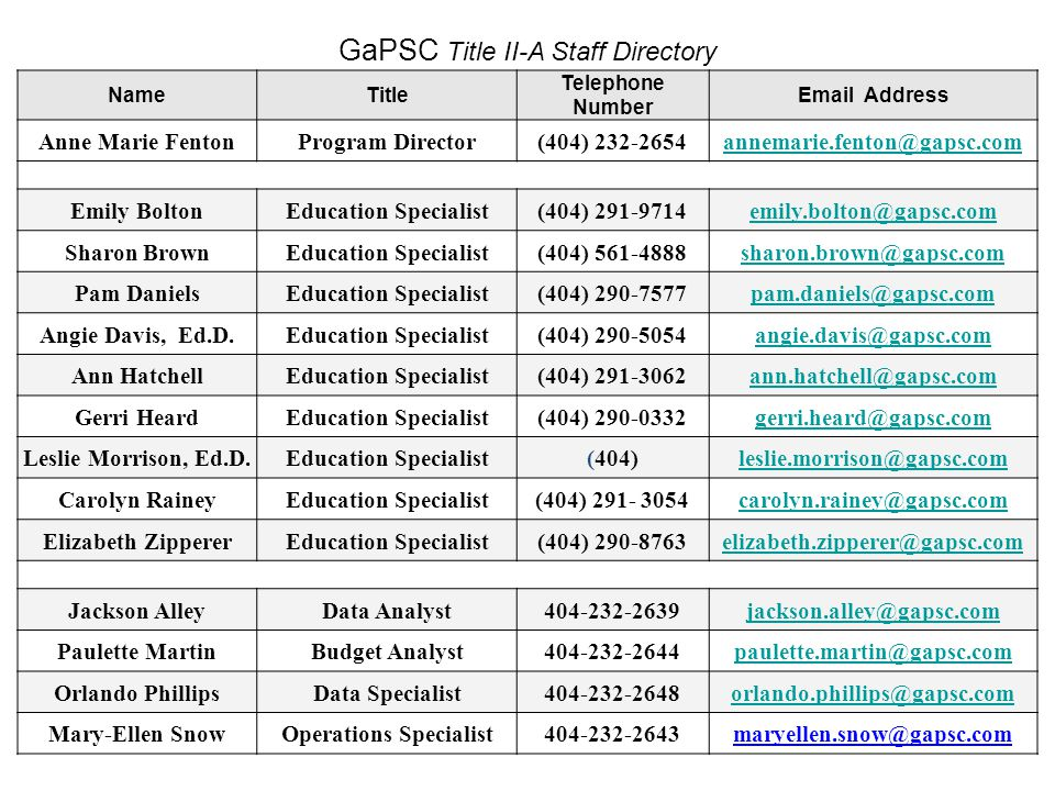 NameTitle Telephone Number Email Address Anne Marie FentonProgram Director(404) 232-2654annemarie.fenton@gapsc.com Emily BoltonEducation Specialist(404) 291-9714emily.bolton@gapsc.com Sharon BrownEducation Specialist(404) 561-4888sharon.brown@gapsc.com Pam DanielsEducation Specialist(404) 290-7577pam.daniels@gapsc.com Angie Davis, Ed.D.Education Specialist(404) 290-5054angie.davis@gapsc.com Ann HatchellEducation Specialist(404) 291-3062ann.hatchell@gapsc.com Gerri HeardEducation Specialist(404) 290-0332gerri.heard@gapsc.com Leslie Morrison, Ed.D.Education Specialist(404)leslie.morrison@gapsc.com Carolyn RaineyEducation Specialist(404) 291- 3054carolyn.rainey@gapsc.com Elizabeth ZippererEducation Specialist(404) 290-8763elizabeth.zipperer@gapsc.com Jackson AlleyData Analyst404-232-2639jackson.alley@gapsc.com Paulette MartinBudget Analyst404-232-2644paulette.martin@gapsc.com Orlando PhillipsData Specialist404-232-2648orlando.phillips@gapsc.com Mary-Ellen SnowOperations Specialist404-232-2643maryellen.snow@gapsc.com GaPSC Title II-A Staff Directory
