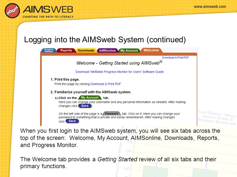 Logging into the AIMSweb System (continued) When you first login to the AIMSweb system, you will see six tabs across the top of the screen: Welcome, M