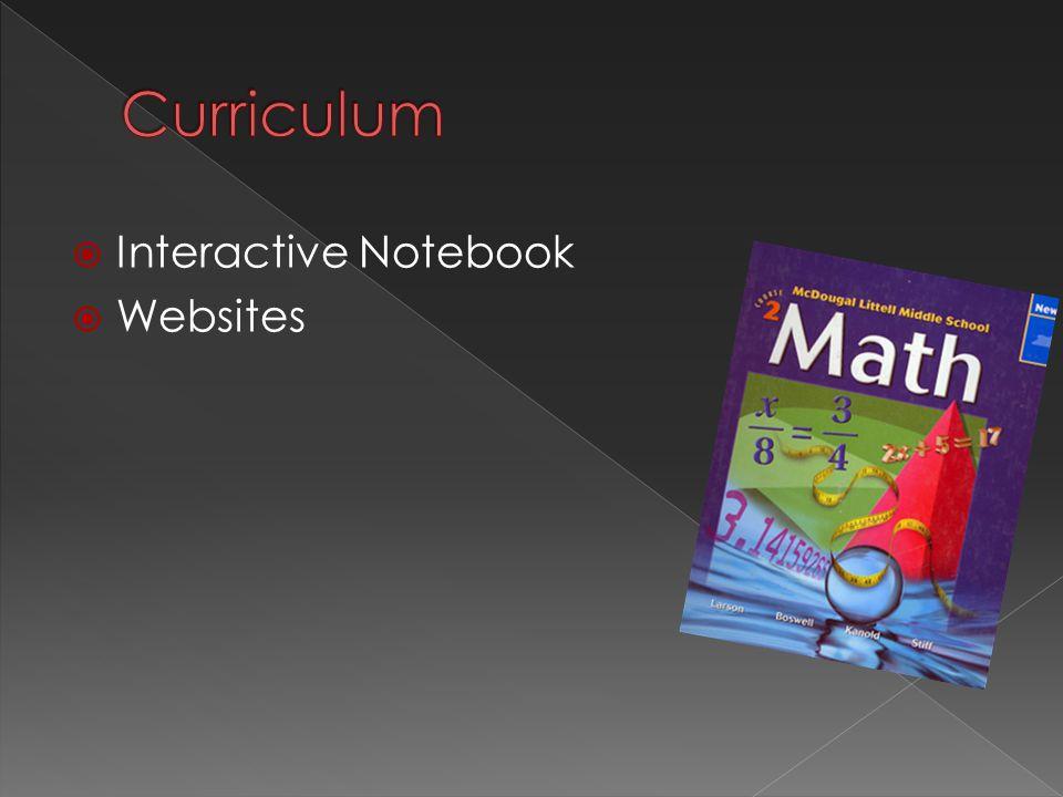  Interactive Notebook  Websites