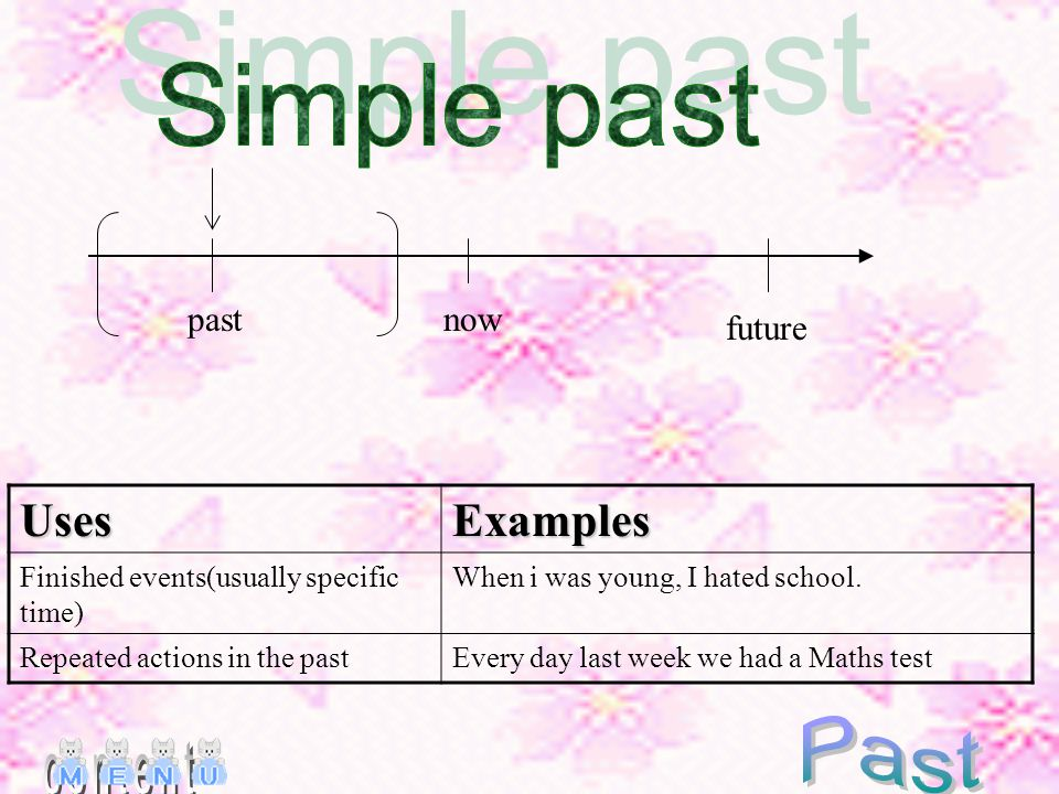 nowpast future UsesExamples Finished events(usually specific time) When i was young, I hated school. Repeated actions in the pastEvery day last week w