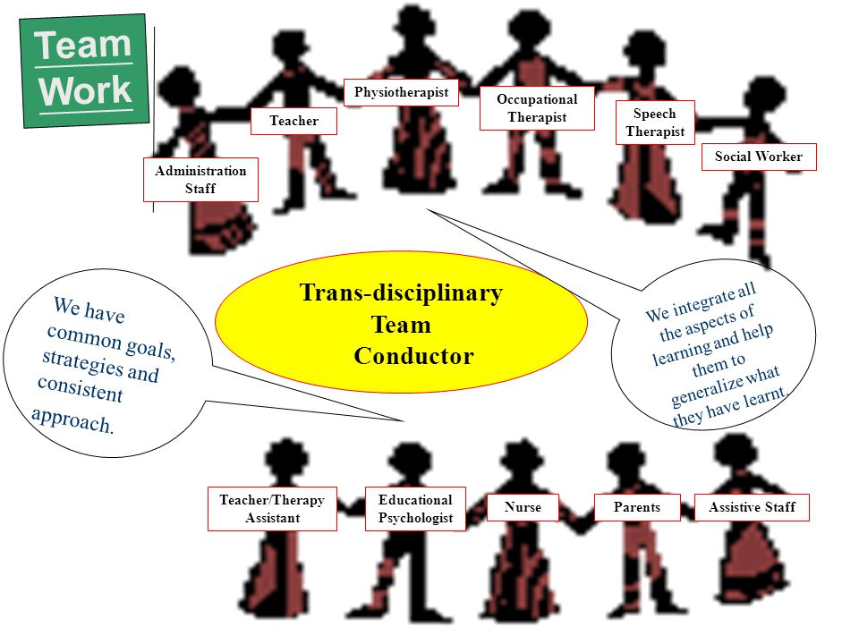 Trans-disciplinary Team Conductor We integrate all the aspects of learning and help them to generalize what they have learnt. We have common goals, st