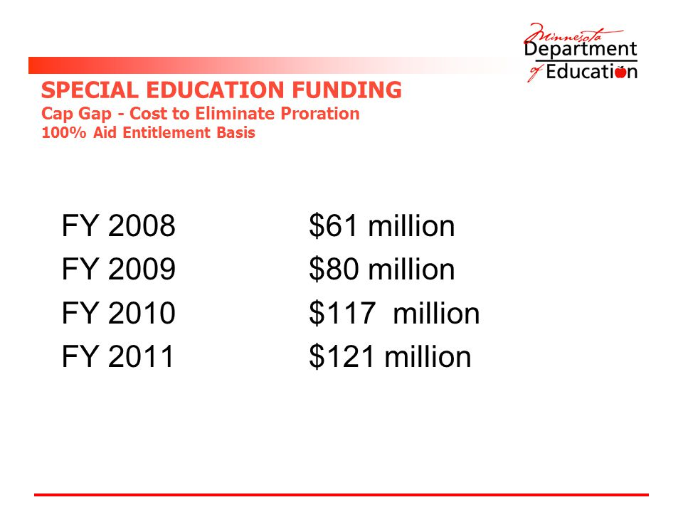 SPECIAL EDUCATION FUNDING Cap Gap - Cost to Eliminate Proration 100% Aid Entitlement Basis FY 2008 $61 million FY 2009$80 million FY 2010$117 million FY 2011$121 million