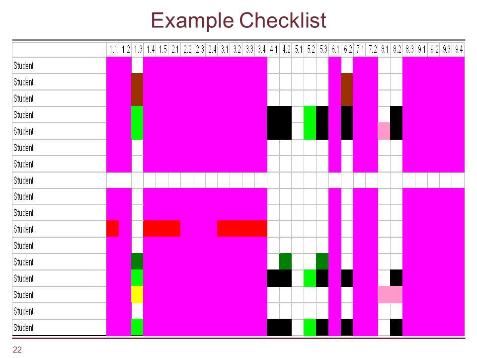 22 Example Checklist