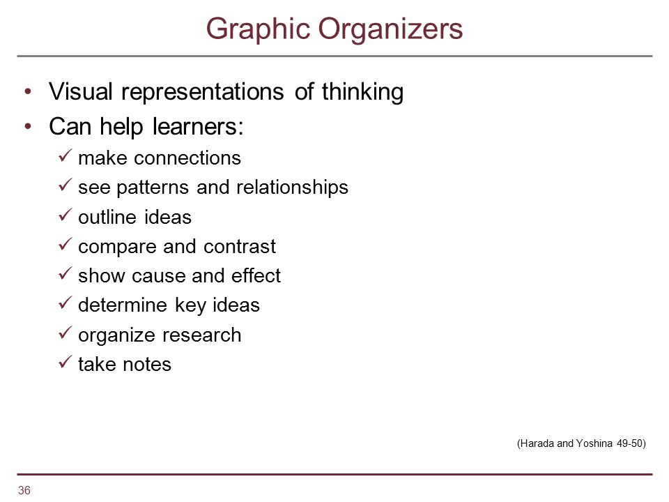 36 Graphic Organizers Visual representations of thinking Can help learners: make connections see patterns and relationships outline ideas compare and