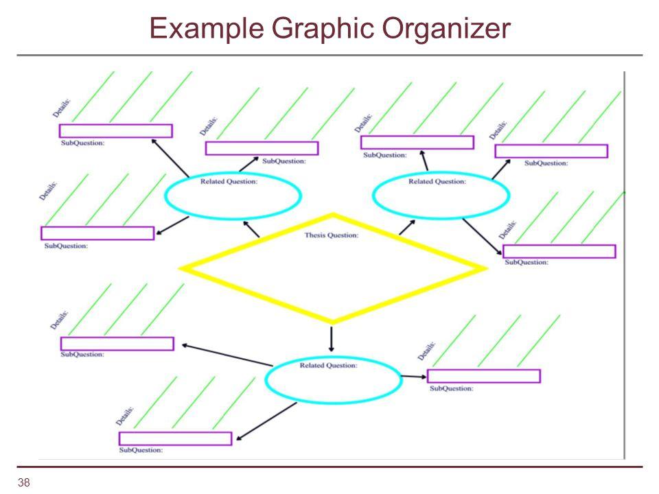 38 Example Graphic Organizer