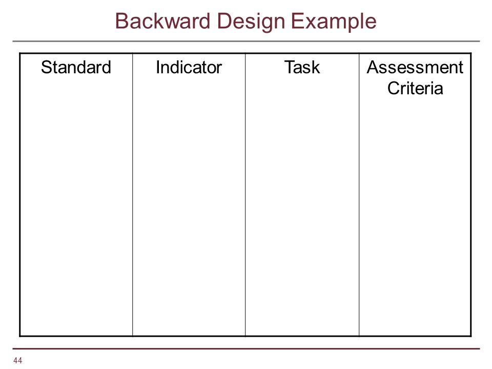 44 Backward Design Example StandardIndicatorTaskAssessment Criteria