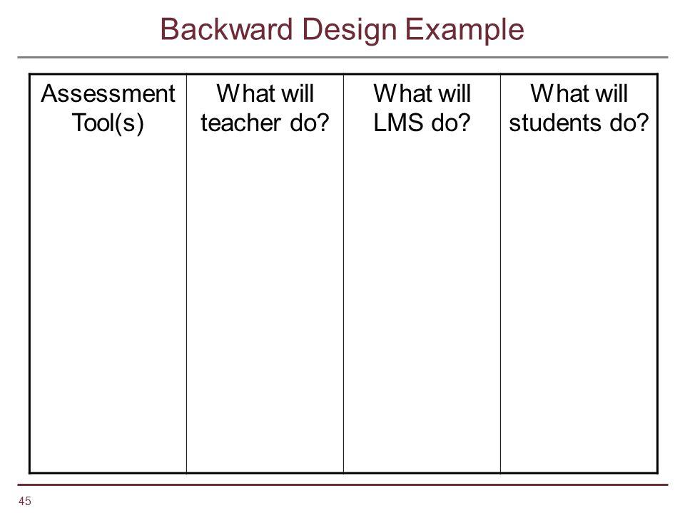 45 Backward Design Example Assessment Tool(s) What will teacher do? What will LMS do? What will students do?
