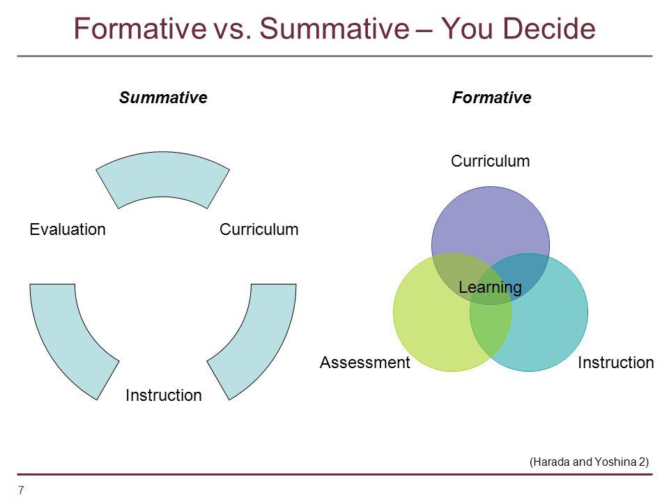 7 Formative vs. Summative – You Decide Summative Learning Formative (Harada and Yoshina 2)