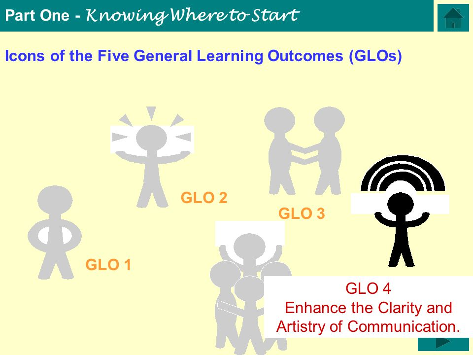 Icons of the Five General Learning Outcomes (GLOs) GLO 5 GLO 1 GLO 2 GLO 3 GLO 4 Part One - Knowing Where to Start GLO 4 Enhance the Clarity and Artistry of Communication.