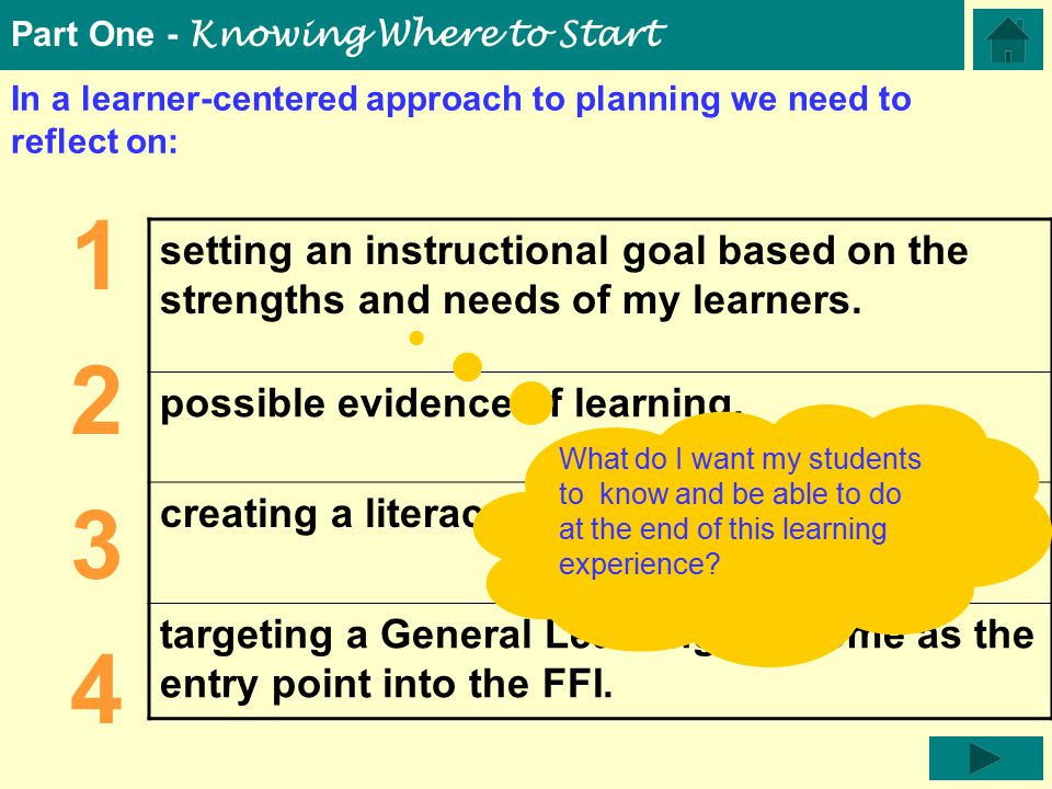 setting an instructional goal based on the strengths and needs of my learners.