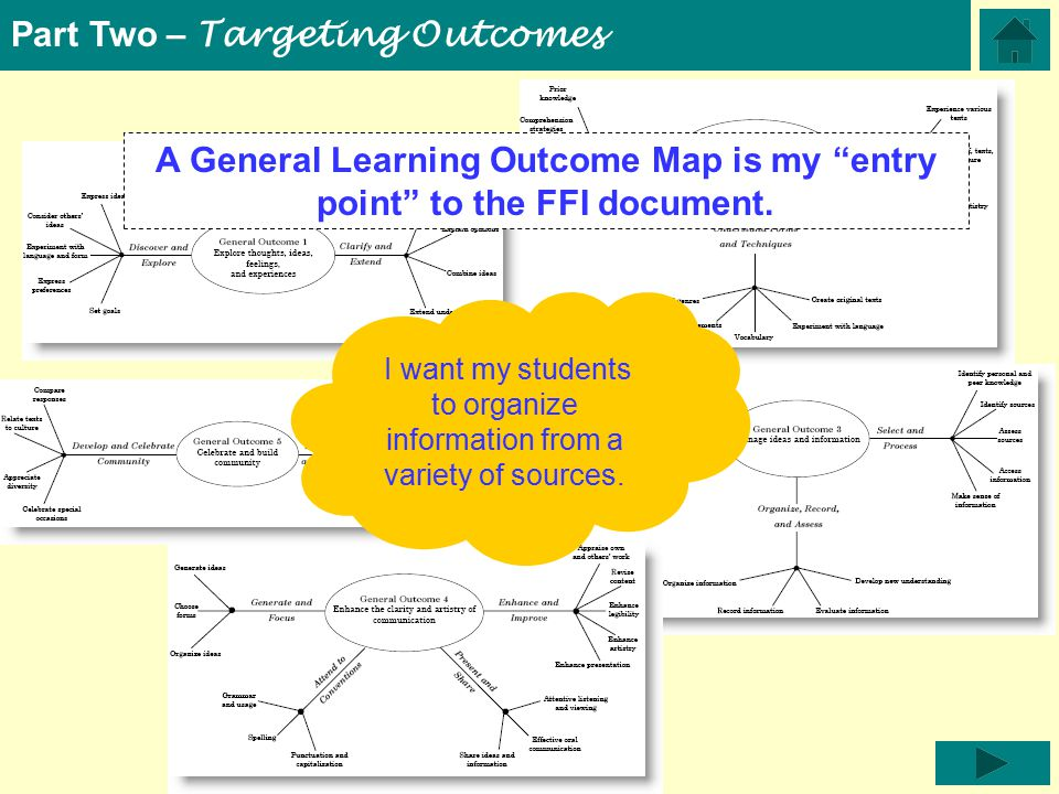 Part Two – Targeting Outcomes A General Learning Outcome Map is my entry point to the FFI document.