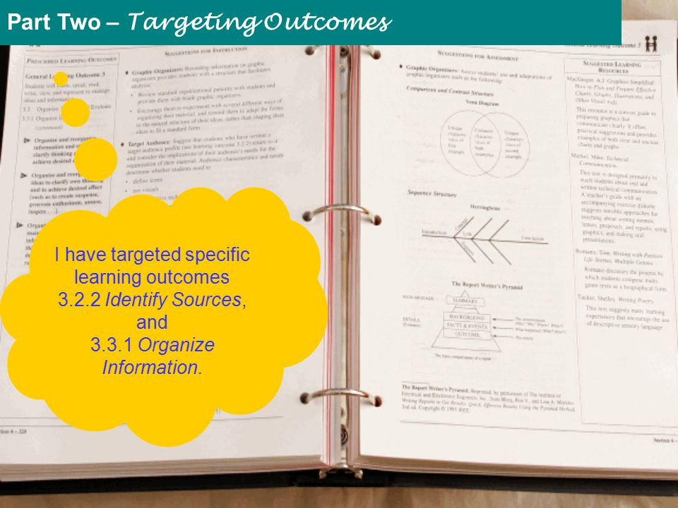 I have targeted specific learning outcomes 3.2.2 Identify Sources, and 3.3.1 Organize Information.
