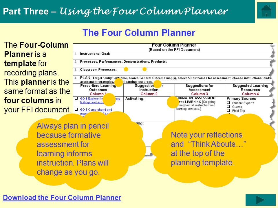 The Four Column Planner The Four-Column Planner is a template for recording plans.