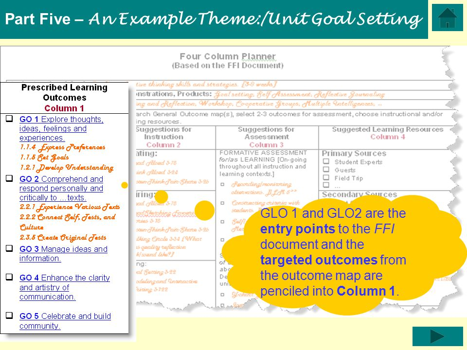 Part Five – An Example Theme:/Unit Goal Setting GLO 1 and GLO2 are the entry points to the FFI document and the targeted outcomes from the outcome map are penciled into Column 1.