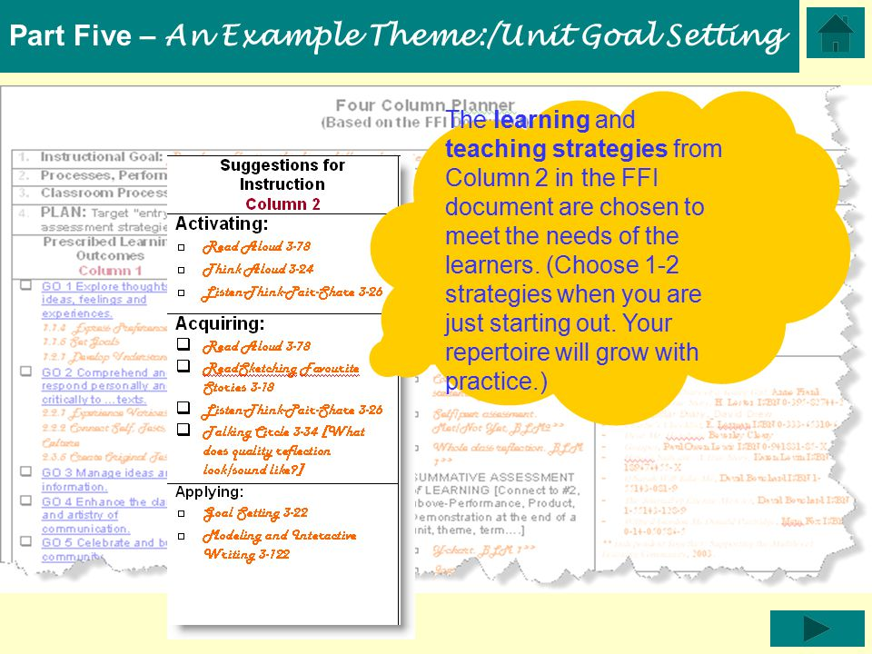 Part Five – An Example Theme:/Unit Goal Setting The learning and teaching strategies from Column 2 in the FFI document are chosen to meet the needs of the learners.