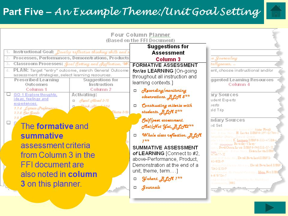 Part Five – An Example Theme:/Unit Goal Setting The formative and summative assessment criteria from Column 3 in the FFI document are also noted in column 3 on this planner.