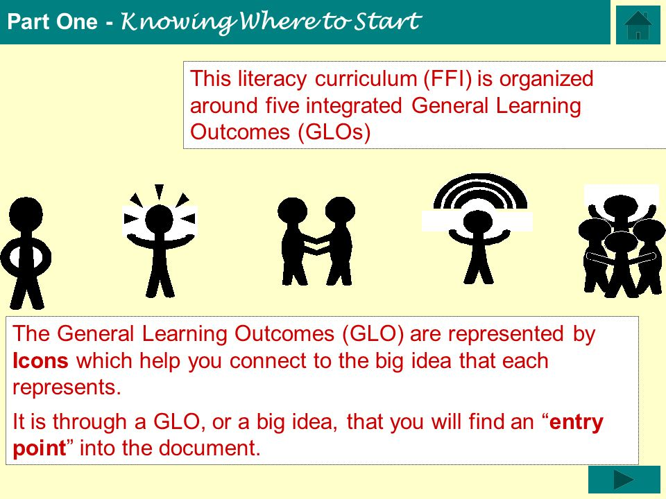 Part One - Knowing Where to Start The General Learning Outcomes (GLO) are represented by Icons which help you connect to the big idea that each represents.