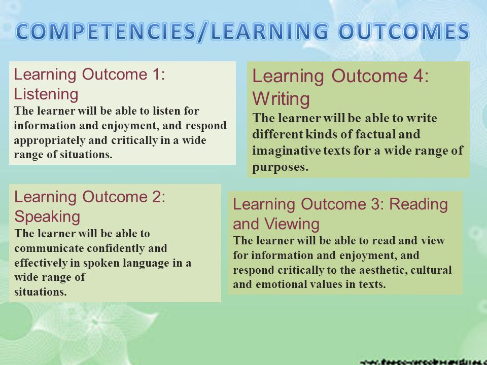 Learning Outcome 1: Listening The learner will be able to listen for information and enjoyment, and respond appropriately and critically in a wide ran