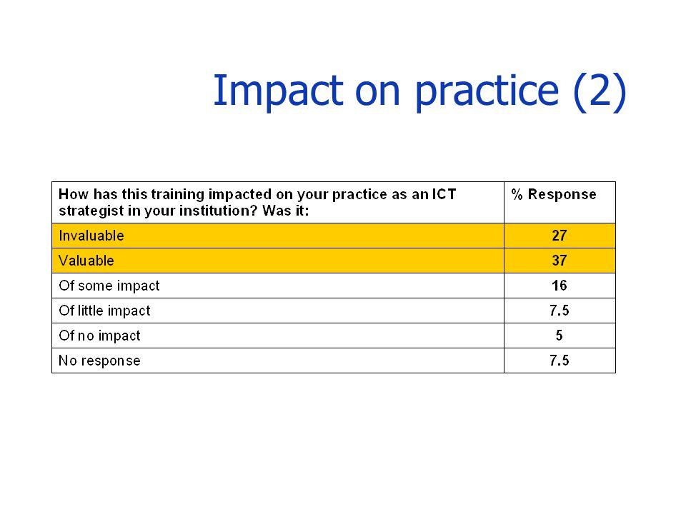 Impact on practice (2)