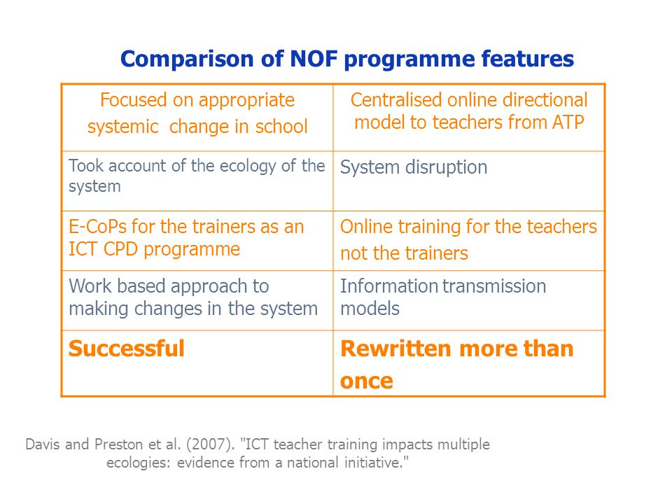 Comparison of NOF programme features Davis and Preston et al.