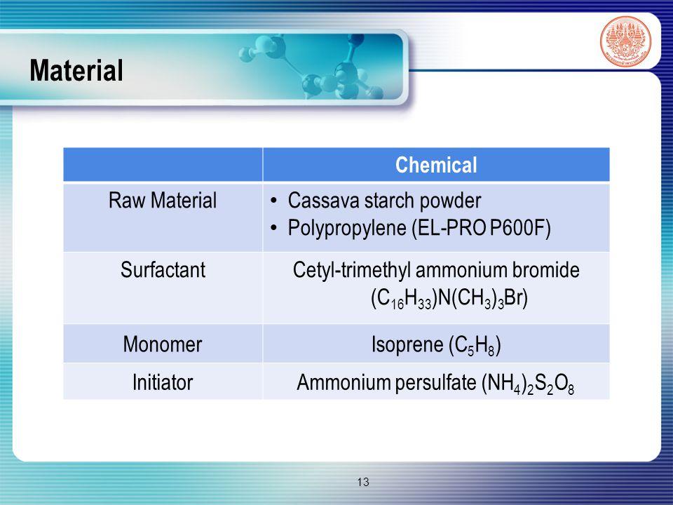 Material 13 Chemical Raw Material Cassava starch powder Polypropylene (EL-PRO P600F) SurfactantCetyl-trimethyl ammonium bromide (C 16 H 33 )N(CH 3 ) 3 Br) MonomerIsoprene (C 5 H 8 ) InitiatorAmmonium persulfate (NH 4 ) 2 S 2 O 8