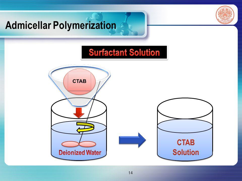 Admicellar Polymerization 14