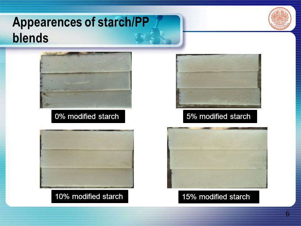 6 Appearences of starch/PP blends 5% modified starch0% modified starch 15% modified starch 10% modified starch