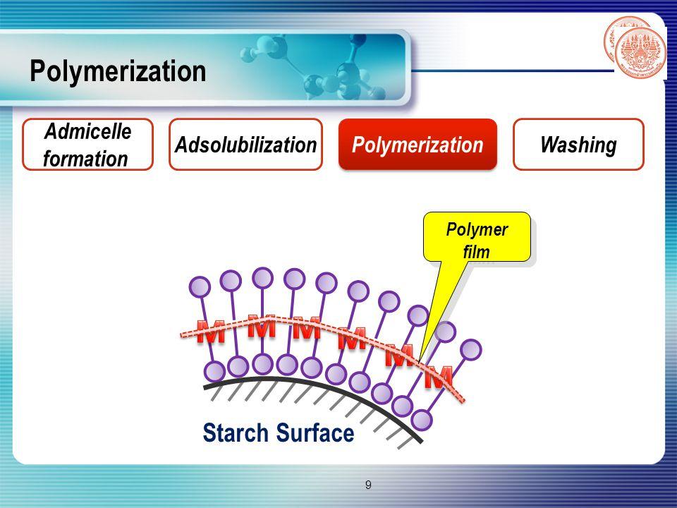 Washing Polymer film AdsolubilizationPolymerization Washing Admicelle formation 10 Starch Surface