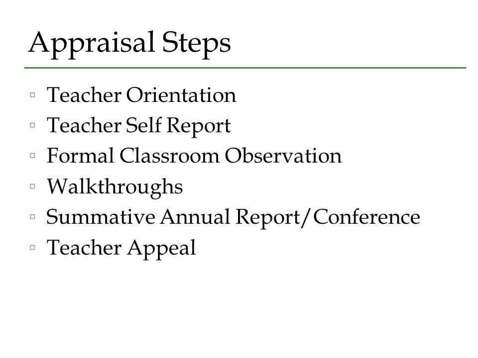Appraisal Steps ▫Teacher Orientation ▫Teacher Self Report ▫Formal Classroom Observation ▫Walkthroughs ▫Summative Annual Report/Conference ▫Teacher Appeal