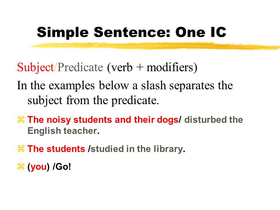 Four Basic Sentence Types Form 1.Simple 2.Complex 3.Compound 4.Compound/Complex