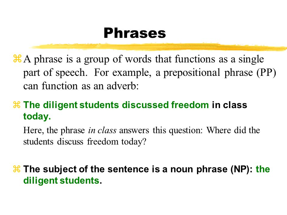 Sentence Elements Simplified Sentences contain words that function in a variety of roles.