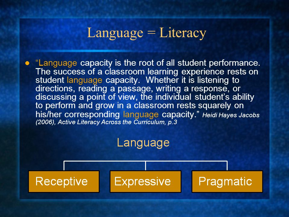 Language = Literacy Language capacity is the root of all student performance.