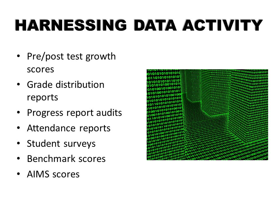 HARNESSING DATA ACTIVITY Pre/post test growth scores Grade distribution reports Progress report audits Attendance reports Student surveys Benchmark sc