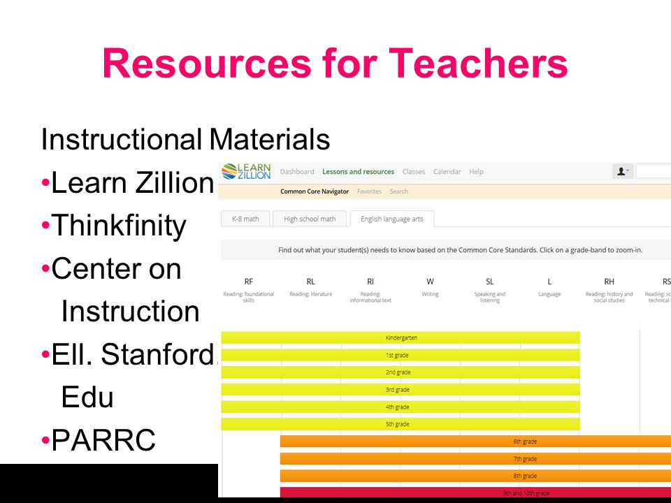 Resources for Teachers Instructional Materials Learn Zillion Thinkfinity Center on Instruction Ell.