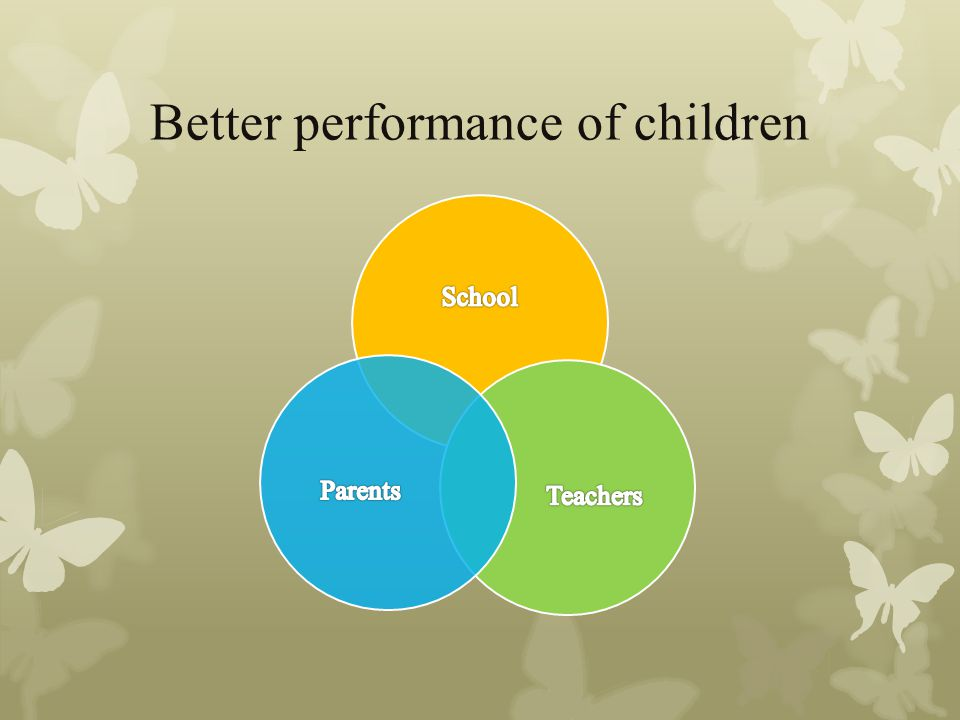 How parents can support learning at home  Parents  Encourage reading  Pay attention  Observe children  Be knowledgeable  Encourage children to complete their assignment  Provide literate rich environment  Set rules for kids  Involve children in decision making  Be skillful
