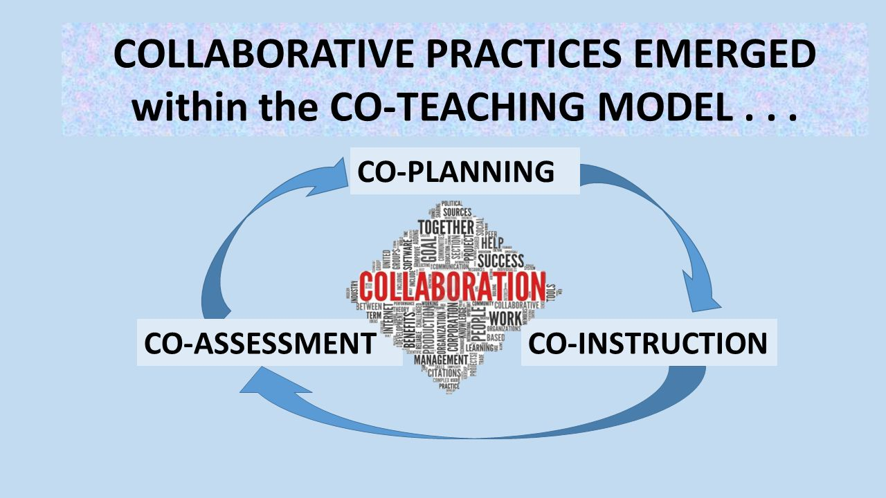 CO-PLANNING CO-INSTRUCTIONCO-ASSESSMENT COLLABORATIVE PRACTICES EMERGED within the CO-TEACHING MODEL...