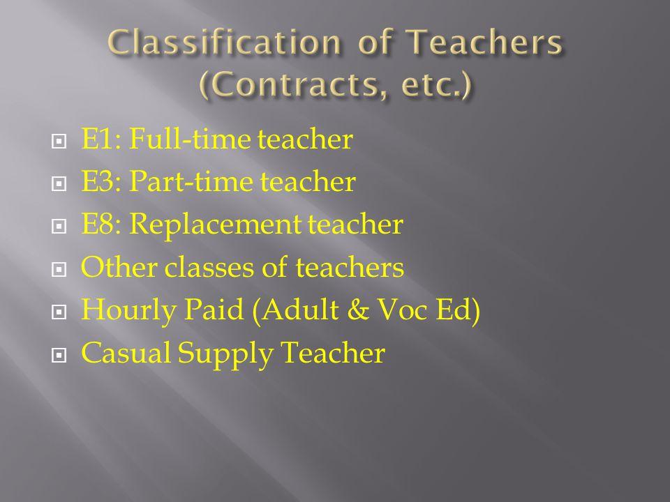 E1: Full-time teacher  E3: Part-time teacher  E8: Replacement teacher  Other classes of teachers  Hourly Paid (Adult & Voc Ed)  Casual Supply Teacher