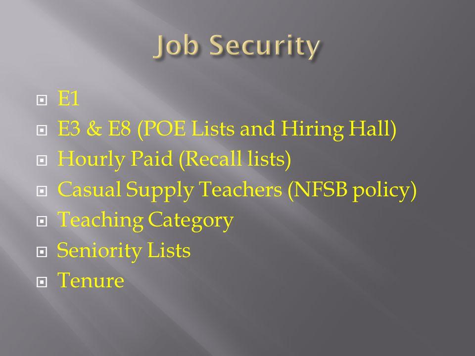  E1  E3 & E8 (POE Lists and Hiring Hall)  Hourly Paid (Recall lists)  Casual Supply Teachers (NFSB policy)  Teaching Category  Seniority Lists  Tenure
