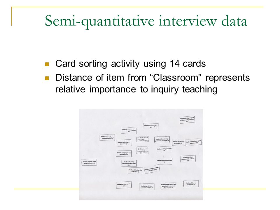 Semi-quantitative interview data Card sorting activity using 14 cards Distance of item from Classroom represents relative importance to inquiry teaching