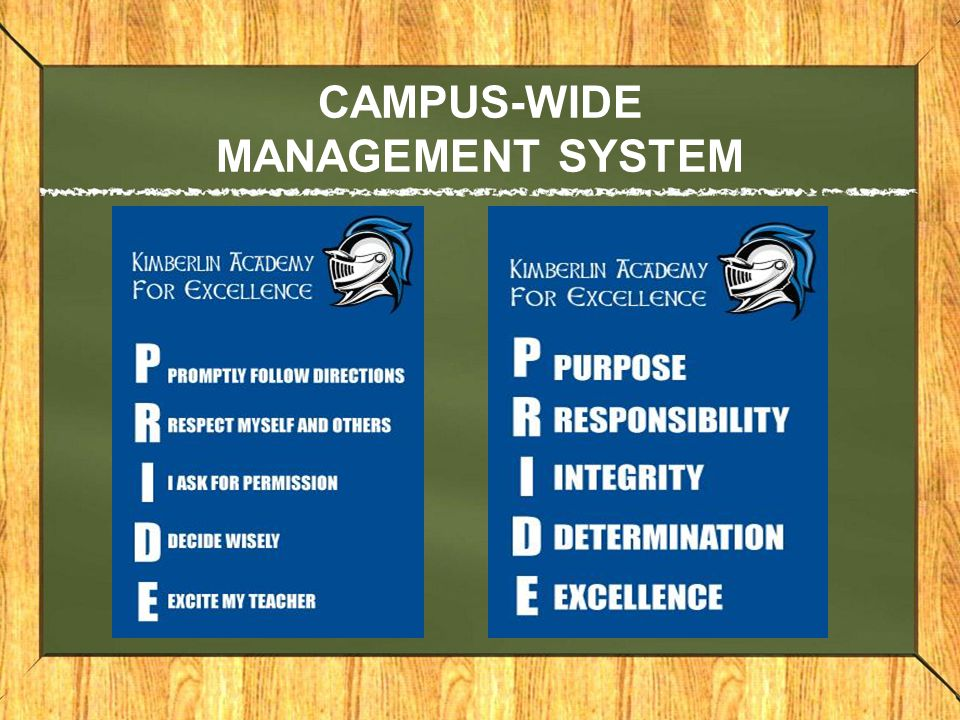 CAMPUS-WIDE MANAGEMENT SYSTEM