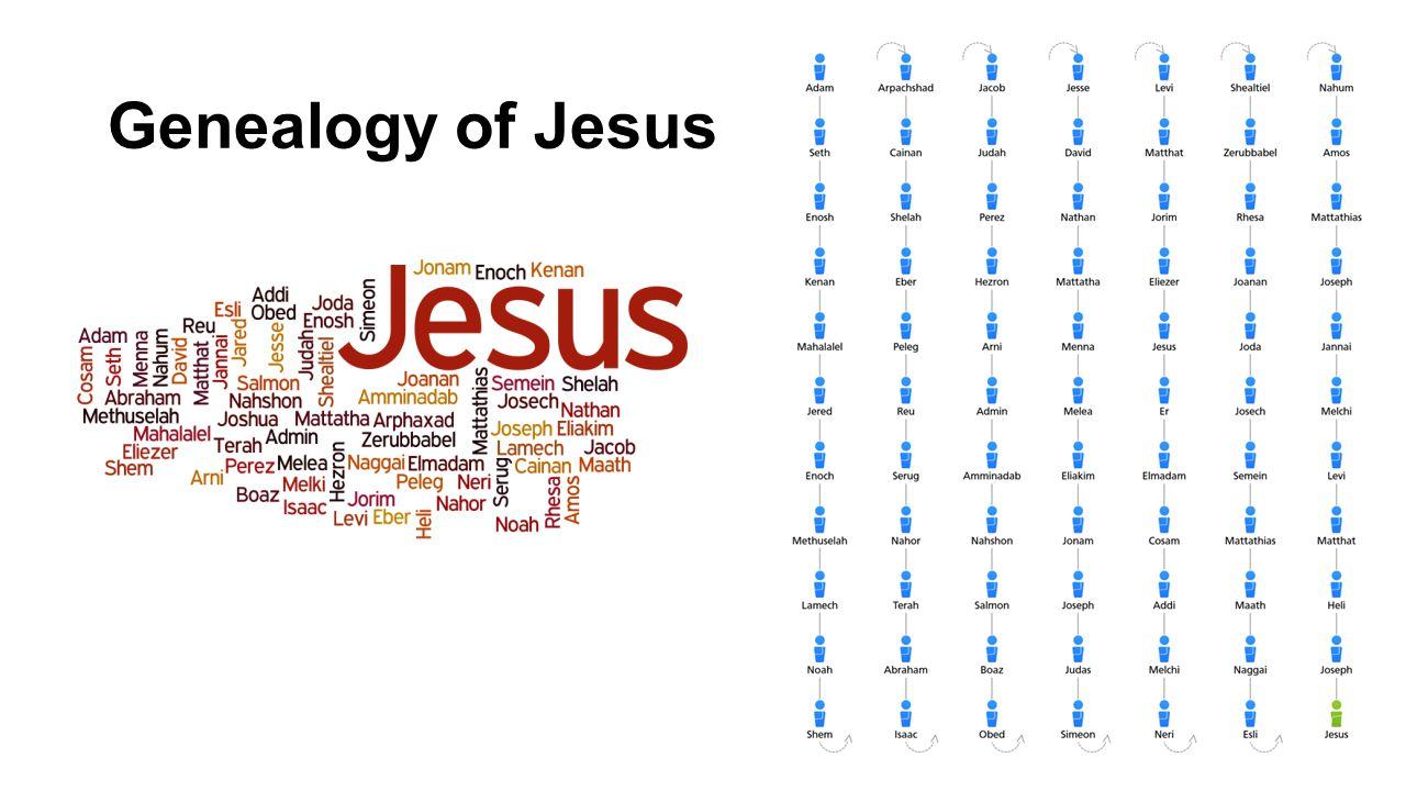 Genealogy of Jesus