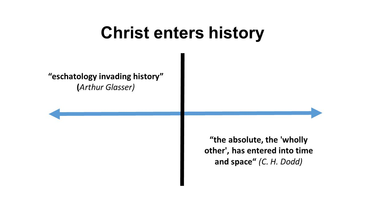 Christ enters history eschatology invading history (Arthur Glasser) the absolute, the wholly other , has entered into time and space (C.