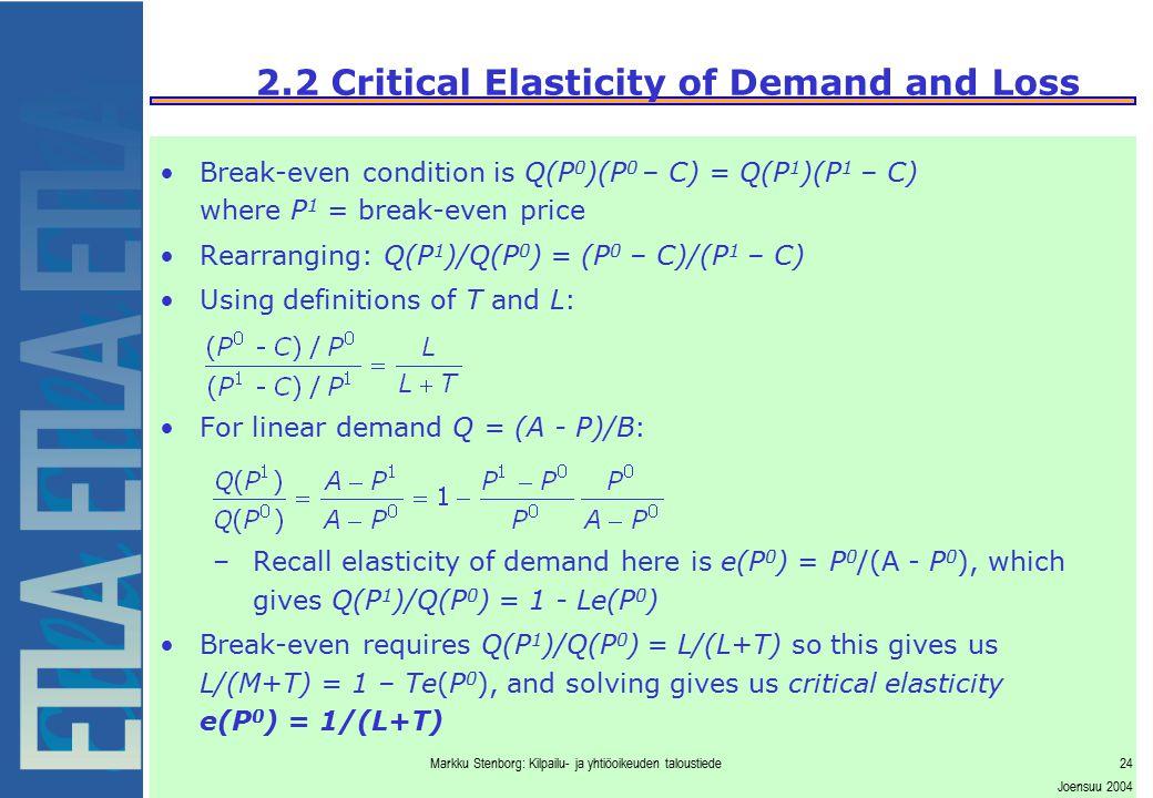 Markku Stenborg: Kilpailu- ja yhtiöoikeuden taloustiede24 Joensuu 2004 2.2 Critical Elasticity of Demand and Loss Break-even condition is Q(P 0 )(P 0