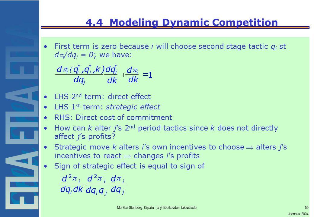 Markku Stenborg: Kilpailu- ja yhtiöoikeuden taloustiede59 Joensuu 2004 4.4 Modeling Dynamic Competition First term is zero because i will choose secon