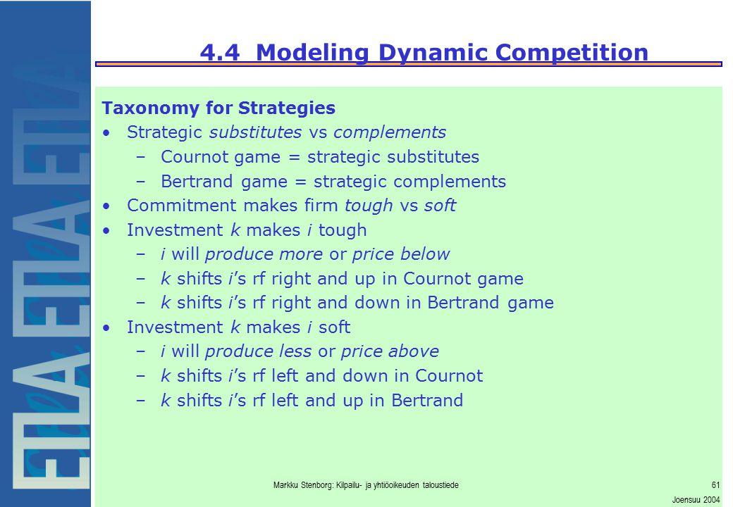 Markku Stenborg: Kilpailu- ja yhtiöoikeuden taloustiede61 Joensuu 2004 4.4 Modeling Dynamic Competition Taxonomy for Strategies Strategic substitutes